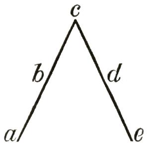 Ch9-Frytag-Pyramid