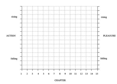 Ch9-graph