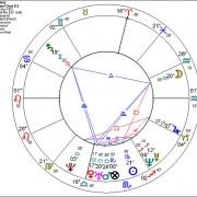 greg-chart
