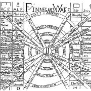 László Moholy-Nagy's visual representation of FINNEGAN'S WAKE.